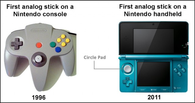 Nintendo 64 and 3DS Anaolog Sticks picture