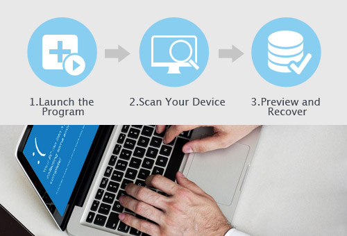 A Deep Insight into The Recovery Procedure Of EaseUS Data Recovery Software