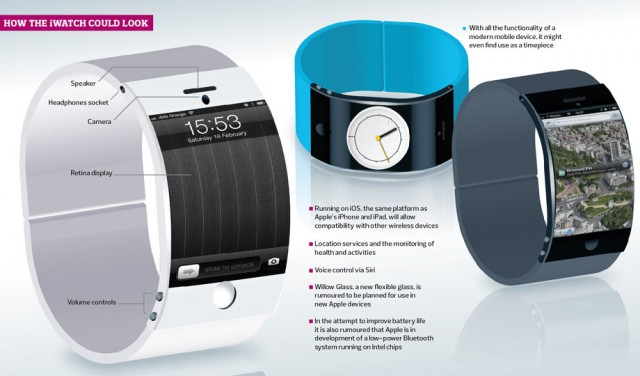 apple-iwatch-ios-iphone-1